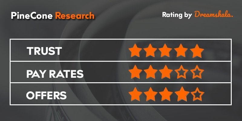 pinecone research rating by dreamshala