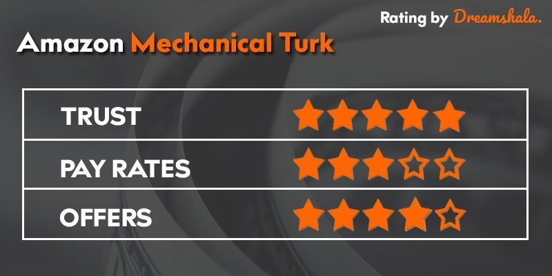 amazon mechanical turk review by dreamshala