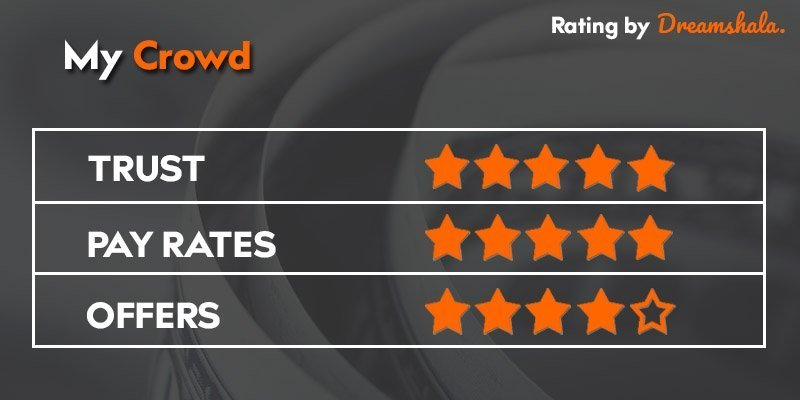 mycrowd review by dreamshala