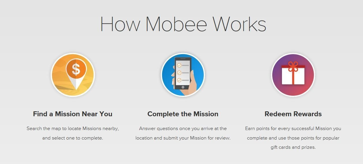 how does the mobee app works